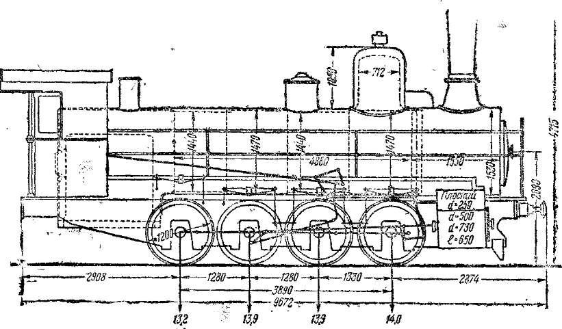 Схема паровоза серии Оч