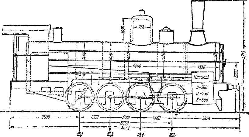Схема паровоза серии Од